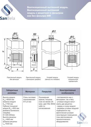 Вытяжной вентиляционный модуль для чистых помещений