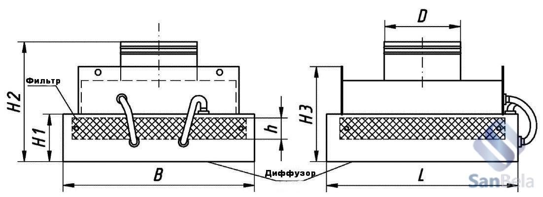 7.2. Воздухораспределитель с вертикальным подключением подающего воздуховода X/b V L x B (h)